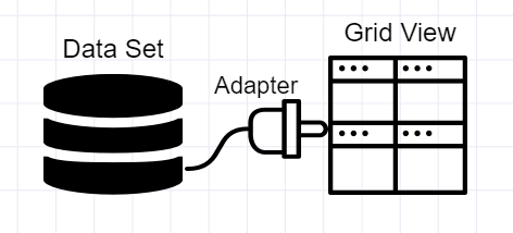 gridview-adapter-dataset